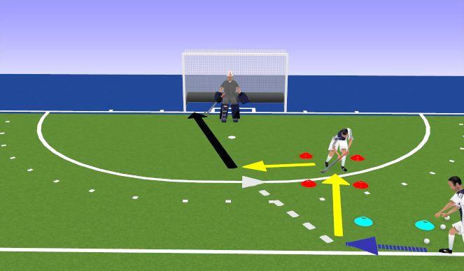 Hockey Session Plan Drill (Colour): Doppelpass + Direktaggi