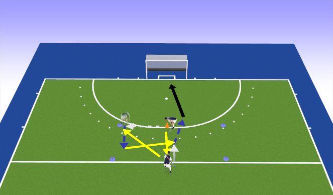 Hockey Session Plan Drill (Colour): Passspiel + Auflegen