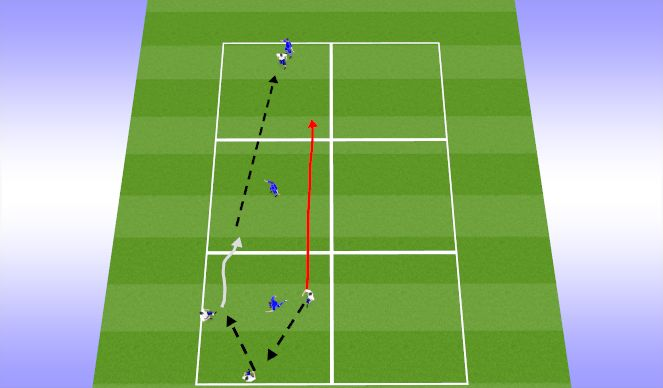 Football/Soccer Session Plan Drill (Colour): 3v1--2v1--3v1