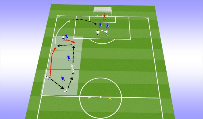 Football/Soccer Session Plan Drill (Colour): 3v1--2v1--Cross