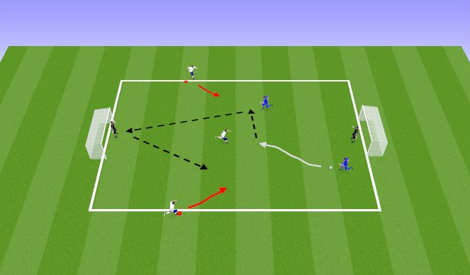 Football/Soccer Session Plan Drill (Colour): 2v1 -- 3v2 Wave Game