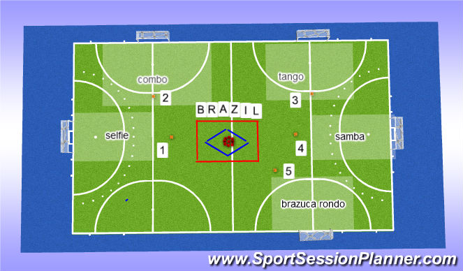 Hockey Session Plan Drill (Colour): setup