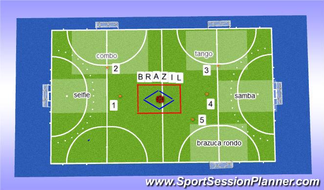 Hockey Session Plan Drill (Colour): setup