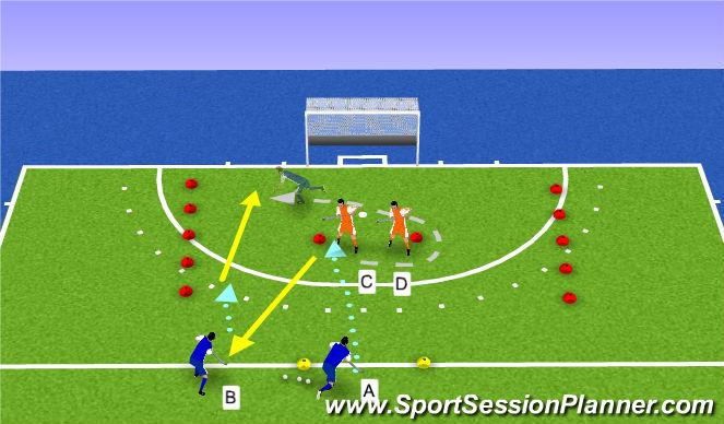 Hockey Session Plan Drill (Colour): TANGO