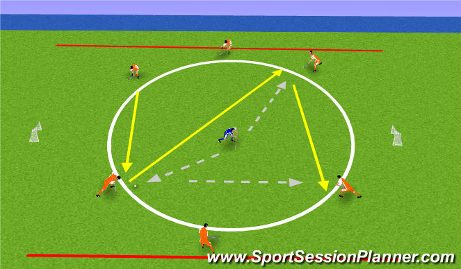 Hockey Session Plan Drill (Colour): BRAZUCA RONDO