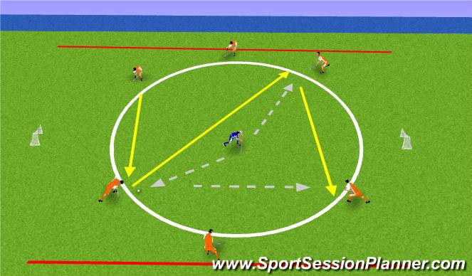 Hockey Session Plan Drill (Colour): BRAZUCA RONDO