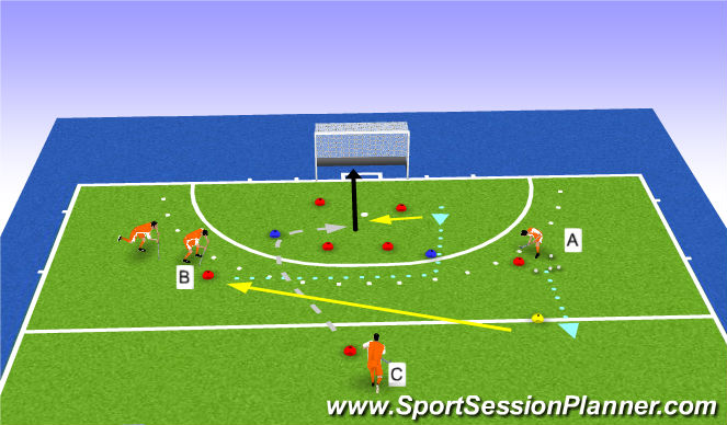 Hockey Session Plan Drill (Colour): COMBO