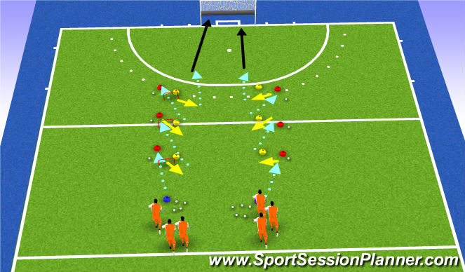 Hockey Session Plan Drill (Colour): SELFIE
