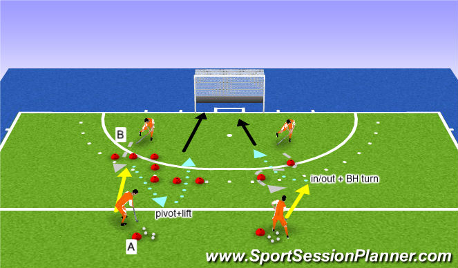 Hockey Session Plan Drill (Colour): SAMBA
