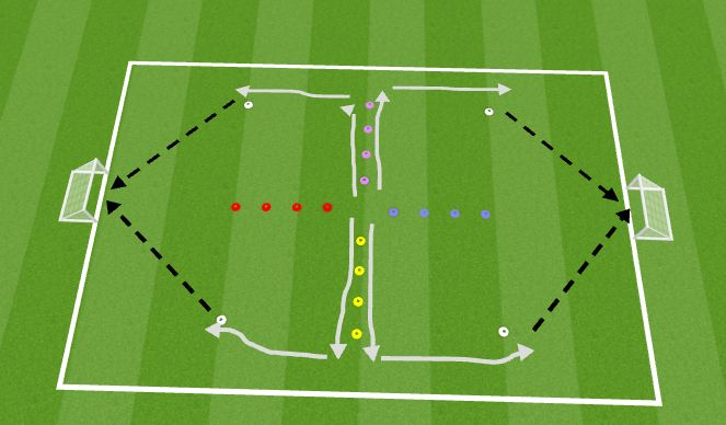 Football/Soccer Session Plan Drill (Colour): Dribble & Shoot