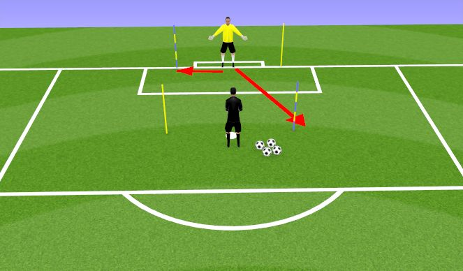 Football/Soccer Session Plan Drill (Colour): Speed Work - Forwards