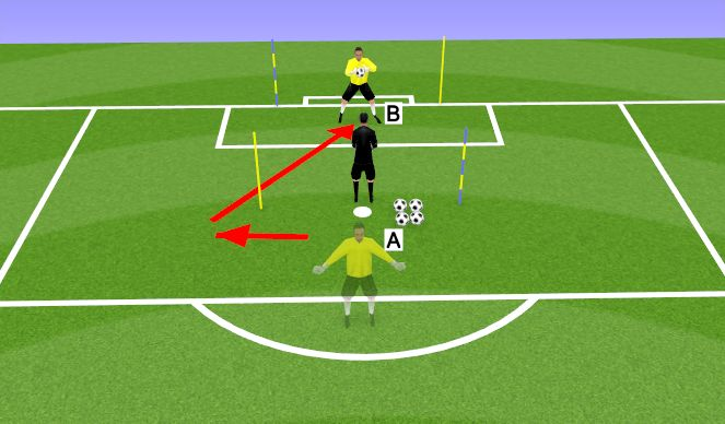 Football/Soccer Session Plan Drill (Colour): Speed Work - Backwards