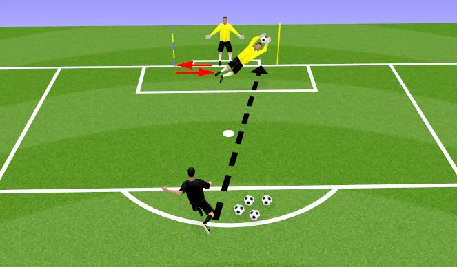 Football/Soccer Session Plan Drill (Colour): A - Game Situation
