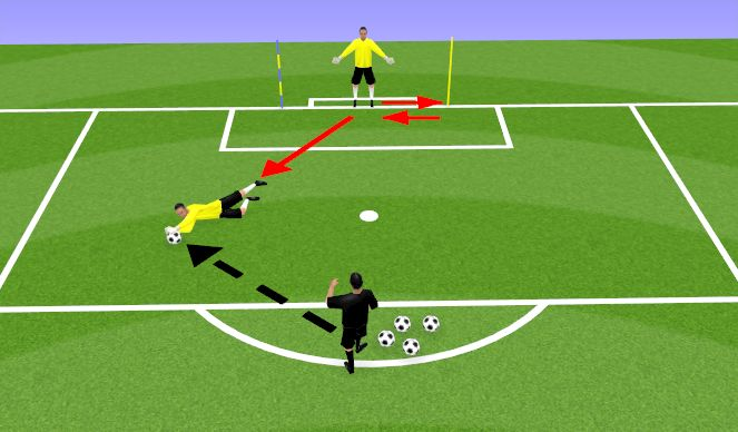 Football/Soccer Session Plan Drill (Colour): B - Game Situation
