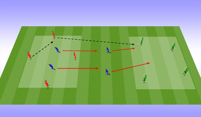 Football/Soccer Session Plan Drill (Colour): Exercise #2