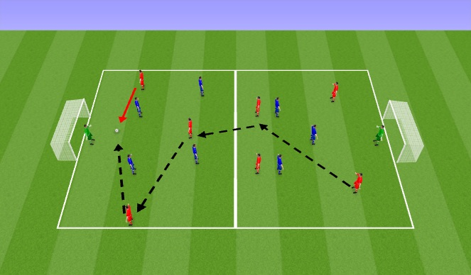 Football/Soccer Session Plan Drill (Colour): Exercise #3