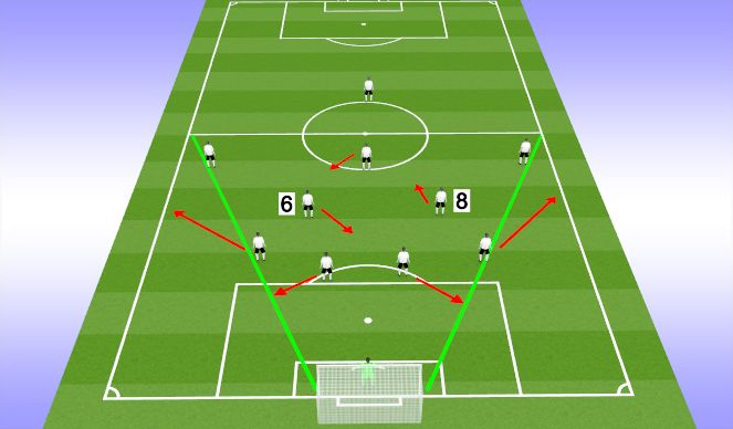 Football/Soccer Session Plan Drill (Colour): Defending-attacking-defending