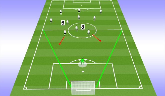 Football/Soccer Session Plan Drill (Colour): Forward attack