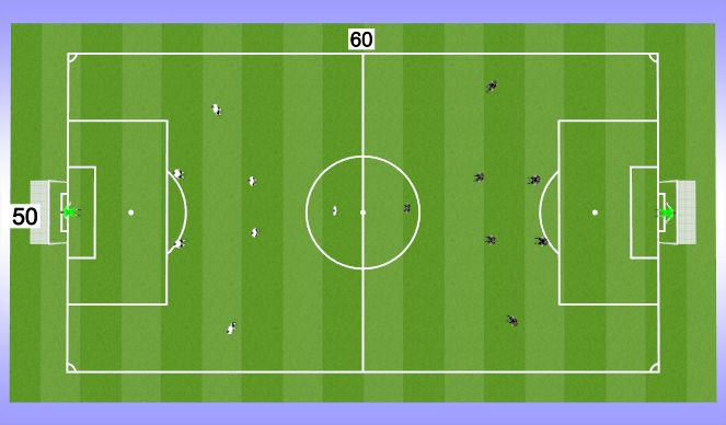Football/Soccer Session Plan Drill (Colour): 6v6 w/ keepers