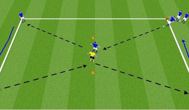 Football/Soccer Session Plan Drill (Colour): Voetbalvorm