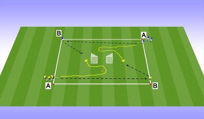 Football/Soccer Session Plan Drill (Colour): Sprint spelvorm