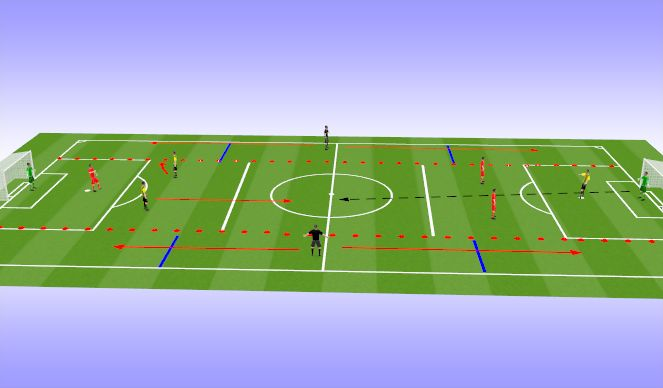 Football/Soccer Session Plan Drill (Colour): Comp2 progression