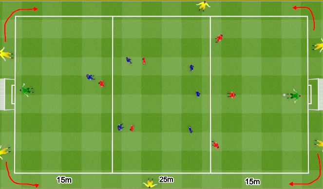 Football/Soccer Session Plan Drill (Colour): 6v6+6