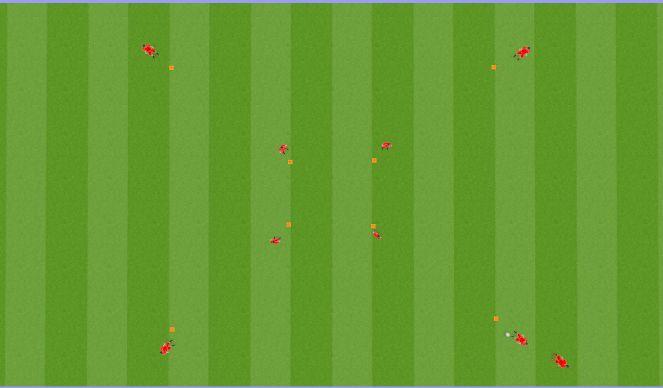 Football/Soccer Session Plan Drill (Colour): LONG /SHORT/LONG