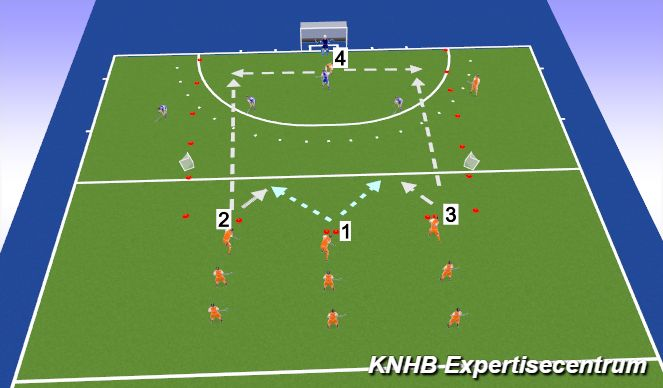Hockey Session Plan Drill (Colour): Oefening BB 1