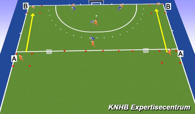 Hockey Session Plan Drill (Colour): Oefening BB 2