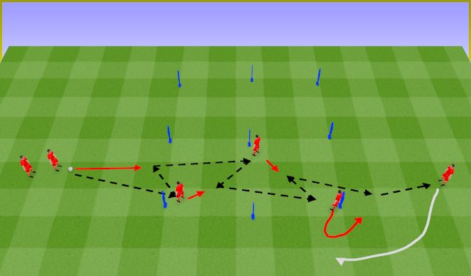 Football/Soccer Session Plan Drill (Colour): Passing drill set. Podania po wystawieniu.