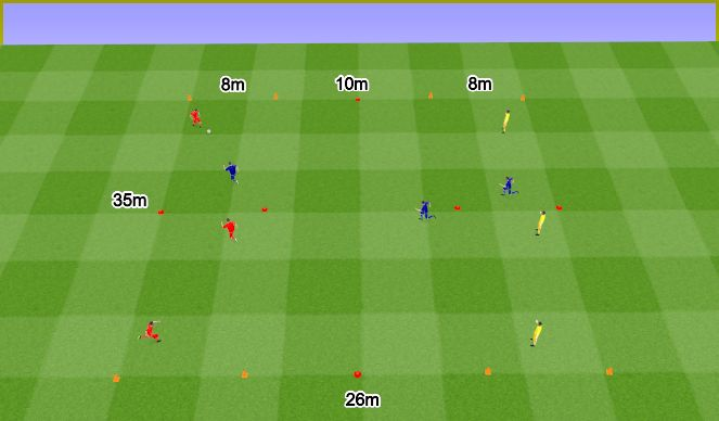 Football/Soccer Session Plan Drill (Colour): Podania prostopadłe na trzy Zespoły.