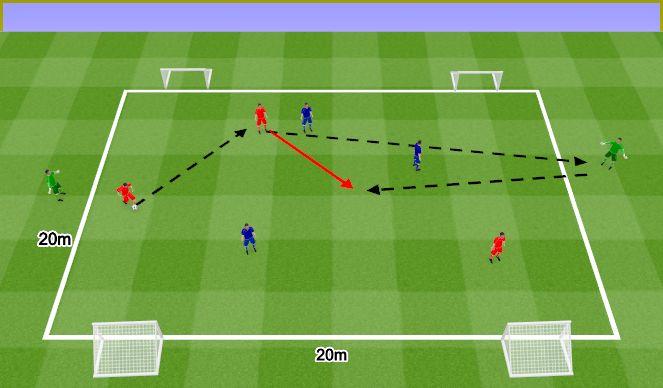 Football/Soccer Session Plan Drill (Colour): 3v3+2 4 goals.