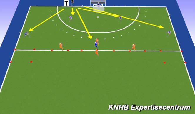 Hockey Session Plan Drill (Colour): Oefening NBB 1