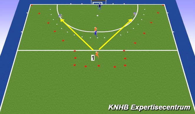 Hockey Session Plan Drill (Colour): Oefening NBB 2
