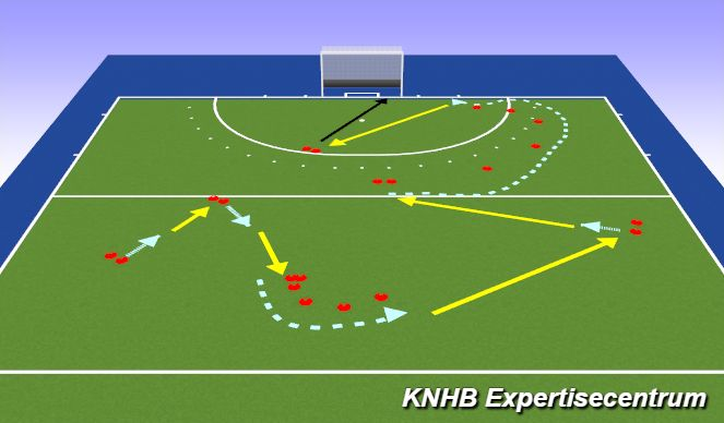 Hockey Session Plan Drill (Colour): Oefening 1