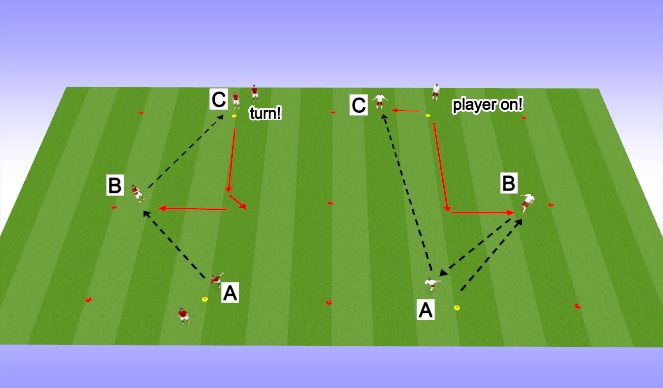 Football/Soccer Session Plan Drill (Colour): passing communication