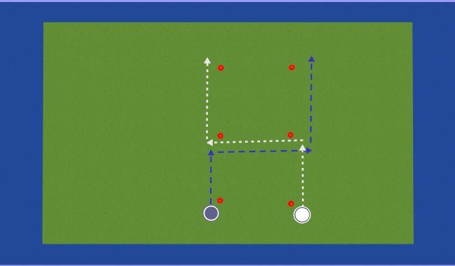 Hockey Session Plan Drill (Colour): Antritt + Abbremsen