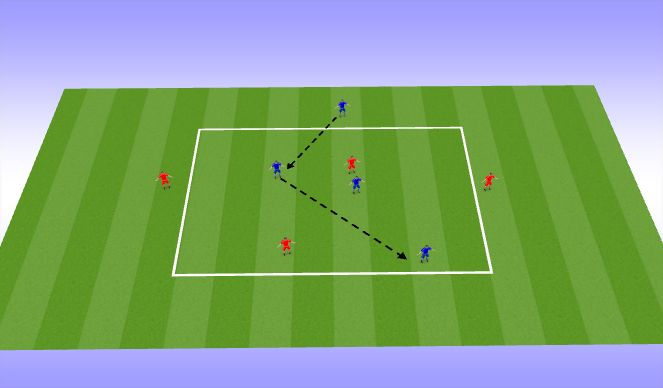 Football/Soccer Session Plan Drill (Colour): Compass Game - 2 grids
