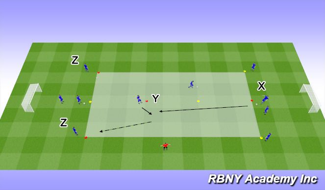 Football/Soccer Session Plan Drill (Colour): Intro - Y Passing Combinations
