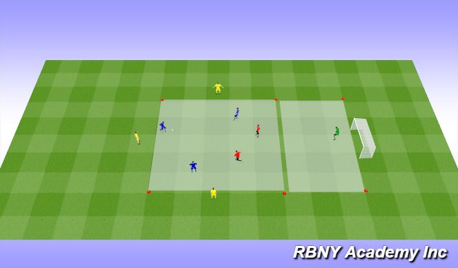 Football/Soccer Session Plan Drill (Colour): Main - 3v2+3