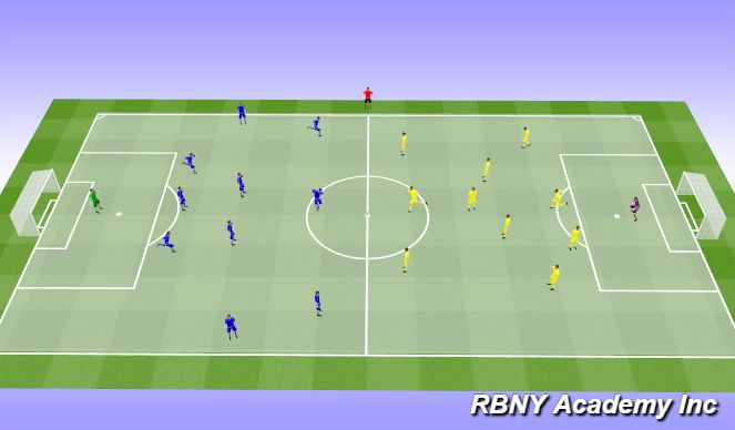 Football/Soccer Session Plan Drill (Colour): Game - 11v11