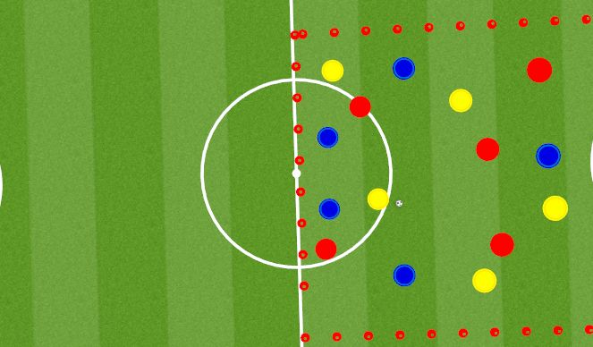 Football/Soccer Session Plan Drill (Colour): 3 Team Possession - Transition