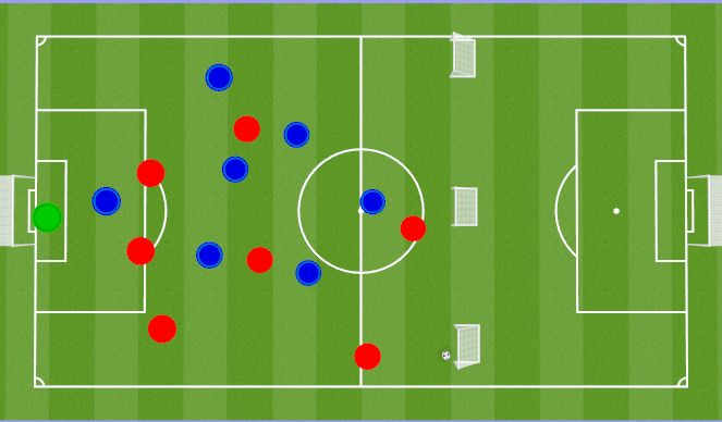 Football/Soccer Session Plan Drill (Colour): Playing out of the back Tactical