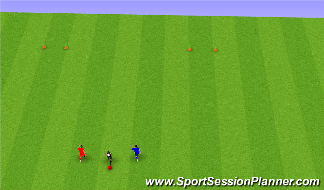 Football/Soccer Session Plan Drill (Colour): 1v1 speed