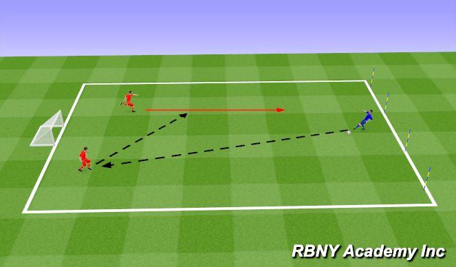 Football/Soccer Session Plan Drill (Colour): 2v1 Dribbling
