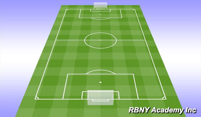 Football/Soccer Session Plan Drill (Colour): Scrimige