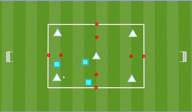 Football/Soccer Session Plan Drill (Colour): Gates in a Box