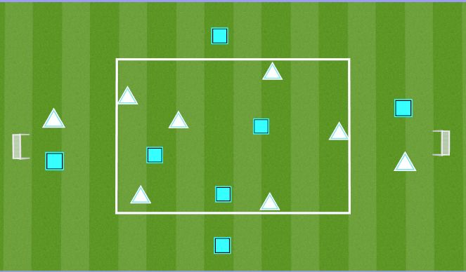 Football/Soccer Session Plan Drill (Colour): Box in a Box