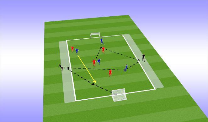 Football/Soccer Session Plan Drill (Colour): 4v4 +2N